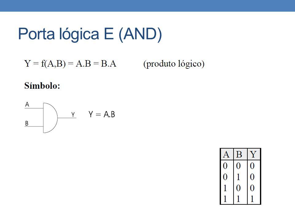 Porta lógica E (AND) - Exemplo