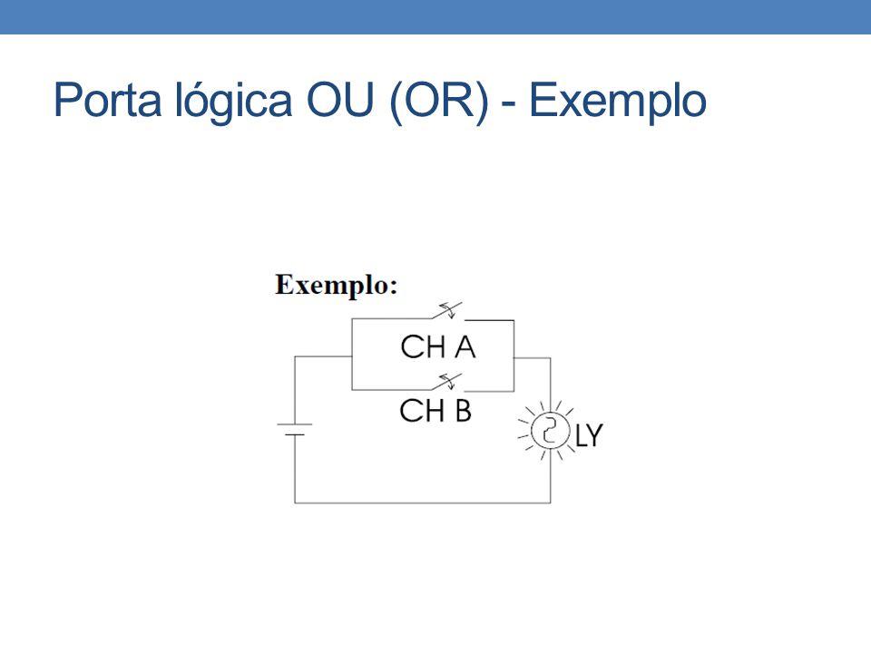 Exemplo de circuito lógico Expressão lógica deste circuito: ((A+B).(A+C)).(B+D)