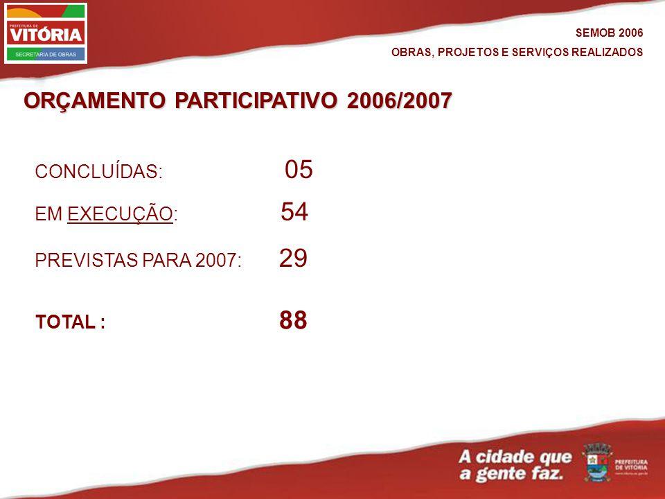 ORÇAMENTO PARTICIPATIVO 2006/2007 SEMOB 2006 OBRAS, PROJETOS E SERVIÇOS REALIZADOS EM EXECUÇÃO: 54EXECUÇÃO CONCLUÍDAS: 05 PREVISTAS PARA 2007: 29 TOTAL : 88