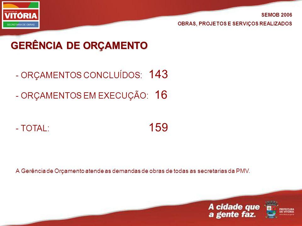 GERÊNCIA DE ORÇAMENTO - ORÇAMENTOS CONCLUÍDOS: 143 SEMOB 2006 OBRAS, PROJETOS E SERVIÇOS REALIZADOS A Gerência de Orçamento atende as demandas de obras de todas as secretarias da PMV.