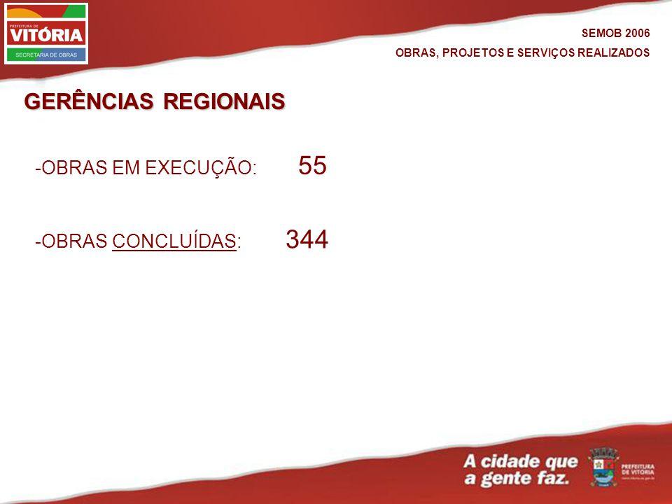 GERÊNCIAS REGIONAIS -OBRAS CONCLUÍDAS: 344CONCLUÍDAS -OBRAS EM EXECUÇÃO: 55 SEMOB 2006 OBRAS, PROJETOS E SERVIÇOS REALIZADOS