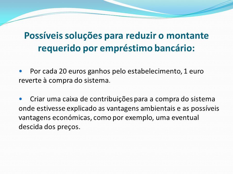 Possíveis soluções para reduzir o montante requerido por empréstimo bancário:  Por cada 20 euros ganhos pelo estabelecimento, 1 euro reverte à compra do sistema.