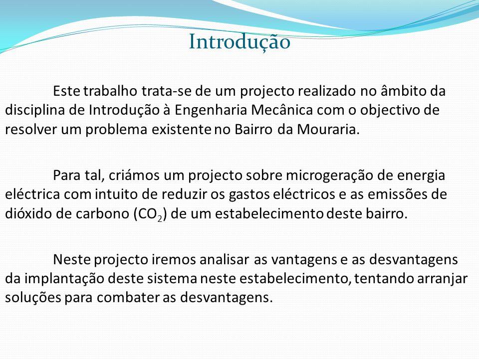 Material  Painéis Fotovoltaicos;  Inversor;  SRM;  Contador;  Quadro de protecção AC;  Portinhola; Fig.1 Diagrama de um sistema de microgeração eléctrica.