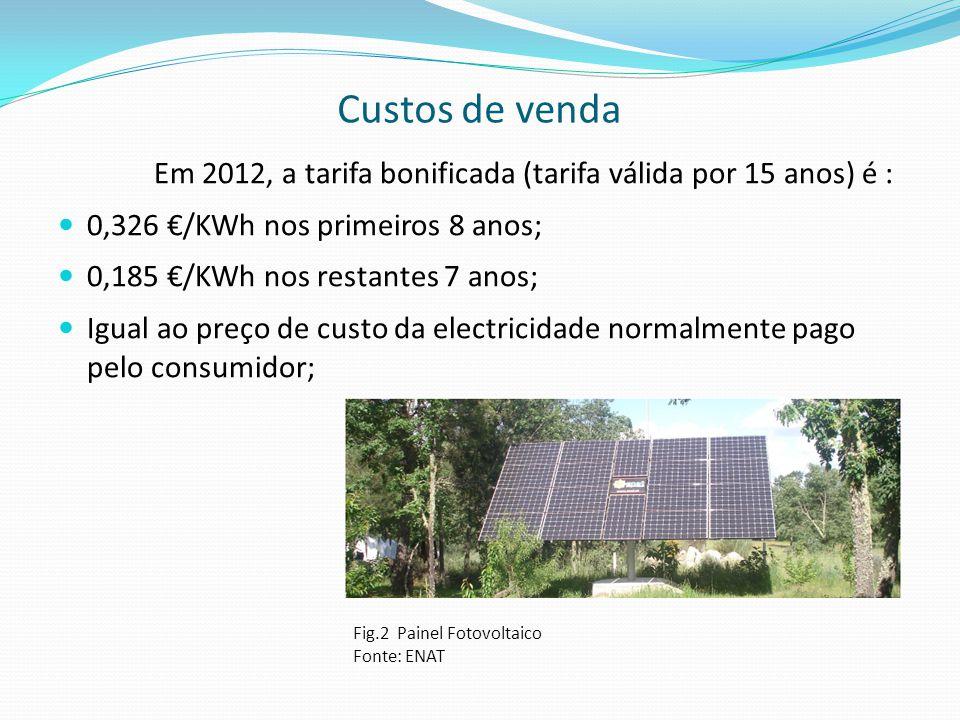 Custos de venda Em 2012, a tarifa bonificada (tarifa válida por 15 anos) é :  0,326 €/KWh nos primeiros 8 anos;  0,185 €/KWh nos restantes 7 anos;  Igual ao preço de custo da electricidade normalmente pago pelo consumidor; Fig.2 Painel Fotovoltaico Fonte: ENAT