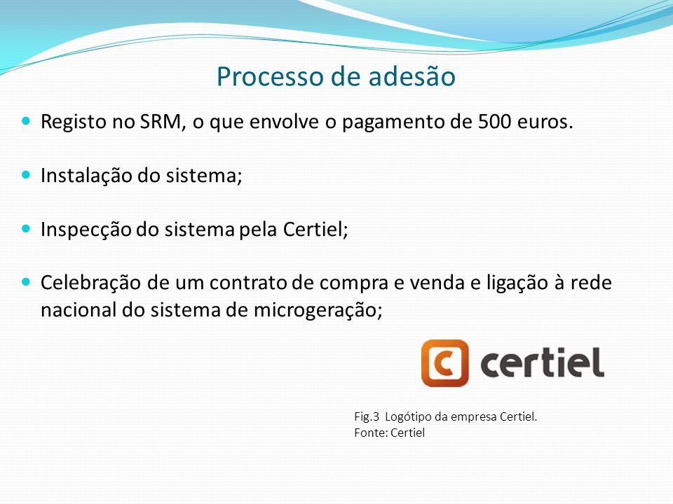 Processo de adesão  Registo no SRM, o que envolve o pagamento de 500 euros.  Instalação do sistema;  Inspecção do sistema pela Certiel;  Celebraçã