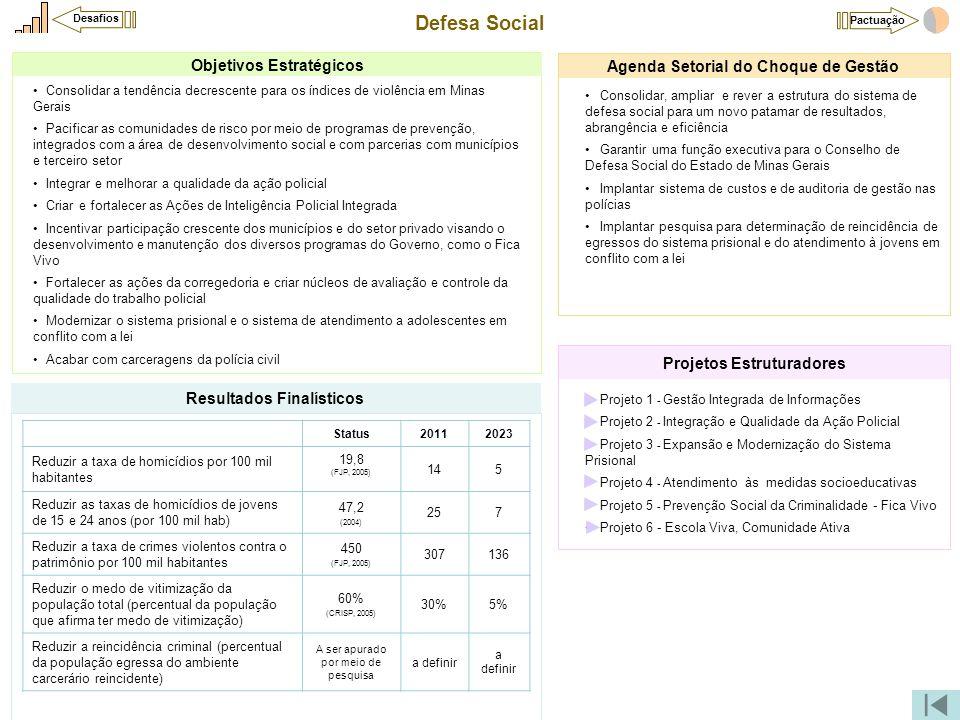 Defesa Social •Projeto 1 - Gestão Integrada de Informações •Projeto 2 - Integração e Qualidade da Ação Policial •Projeto 3 - Expansão e Modernização d