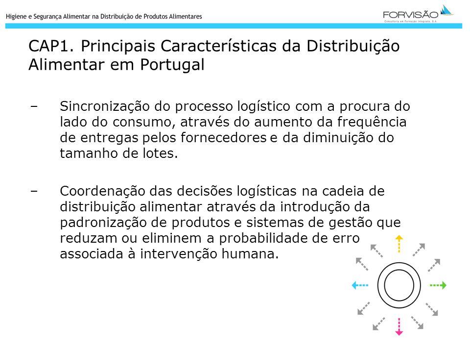 CAP1.Os Perigos Associados à Distribuição de Produtos Alimentares,...