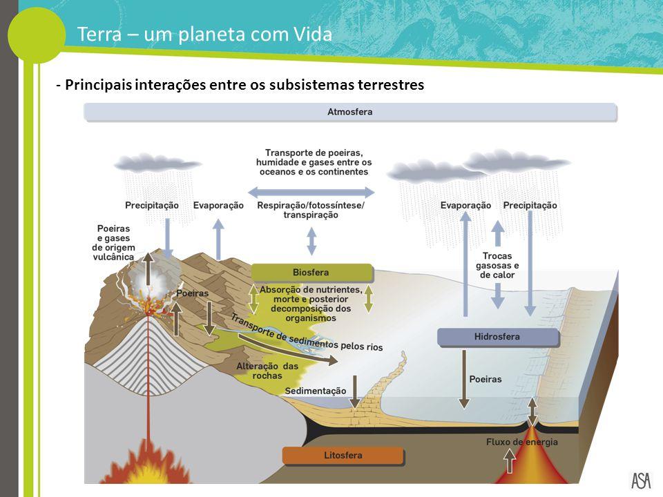 Terra – um planeta com Vida - Principais interações entre os subsistemas terrestres