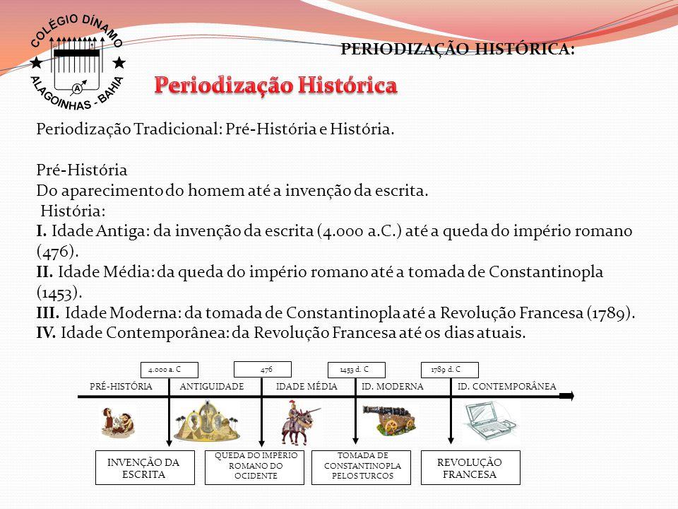 Periodização Tradicional: Pré-História e História. Pré-História Do aparecimento do homem até a invenção da escrita. História: I. Idade Antiga: da inve