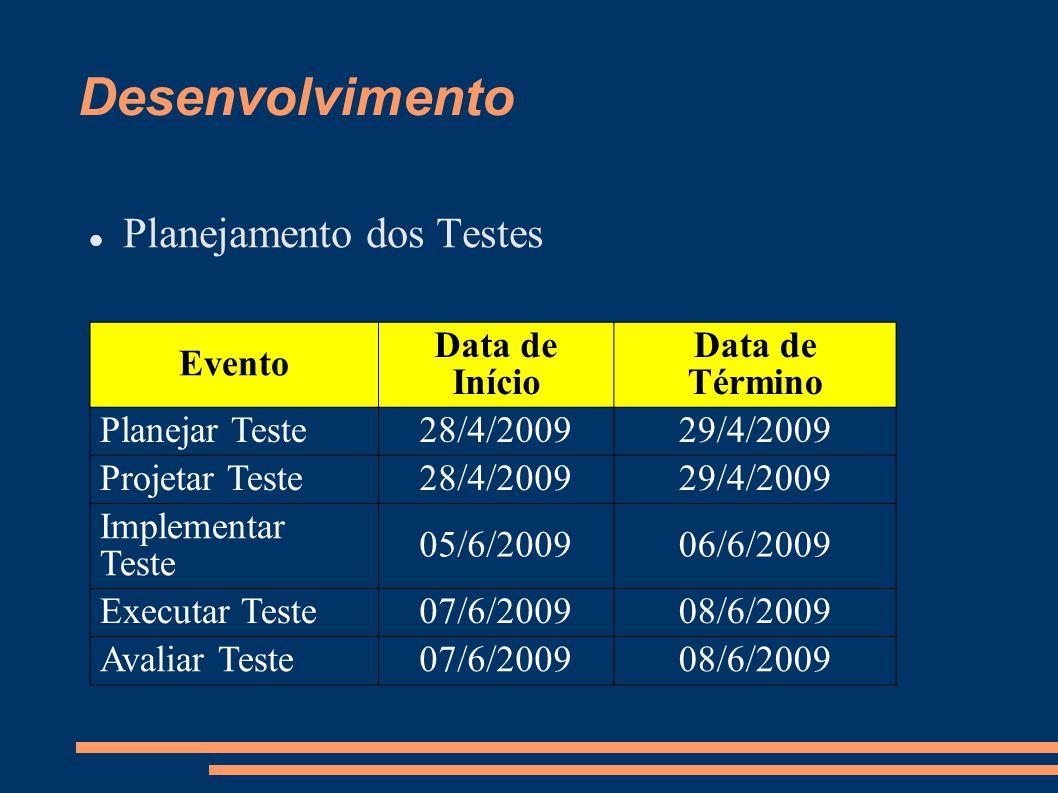 Desenvolvimento  Planejamento dos Testes Evento Data de Início Data de Término Planejar Teste28/4/200929/4/2009 Projetar Teste28/4/200929/4/2009 Implementar Teste 05/6/200906/6/2009 Executar Teste07/6/200908/6/2009 Avaliar Teste07/6/200908/6/2009