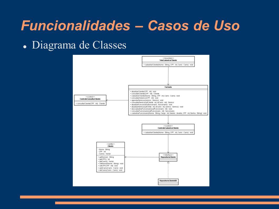 Funcionalidades – Casos de Uso  Diagrama de Classes