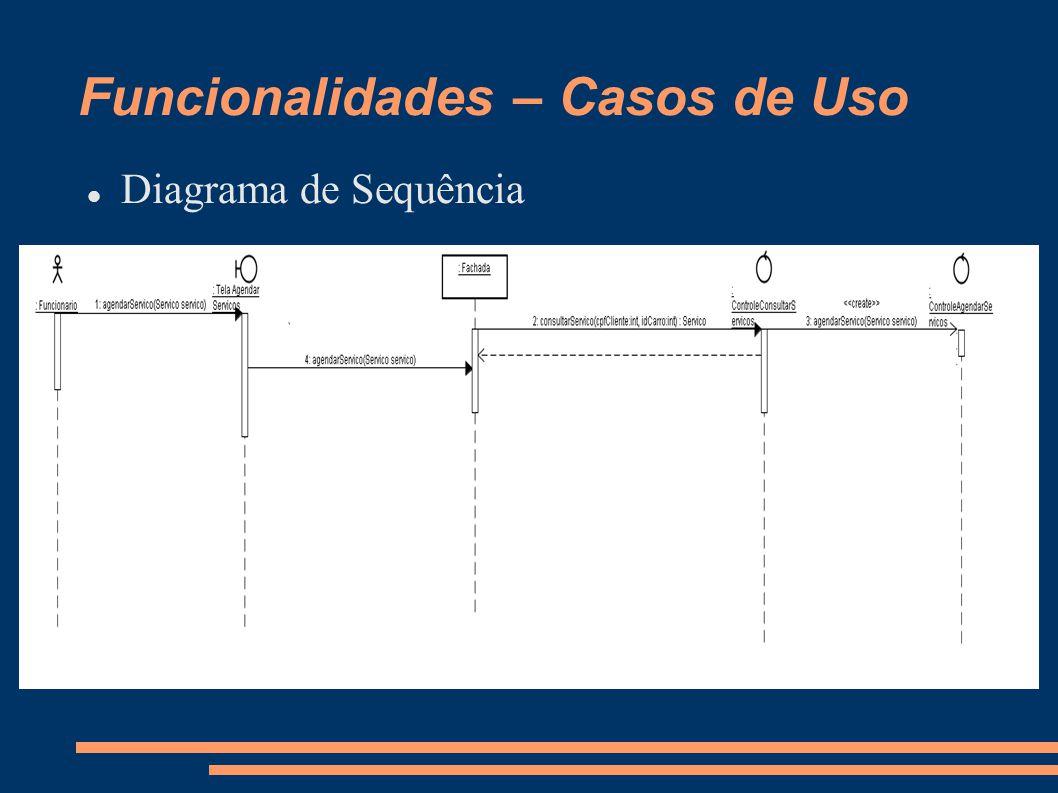 Funcionalidades – Casos de Uso  Diagrama de Sequência