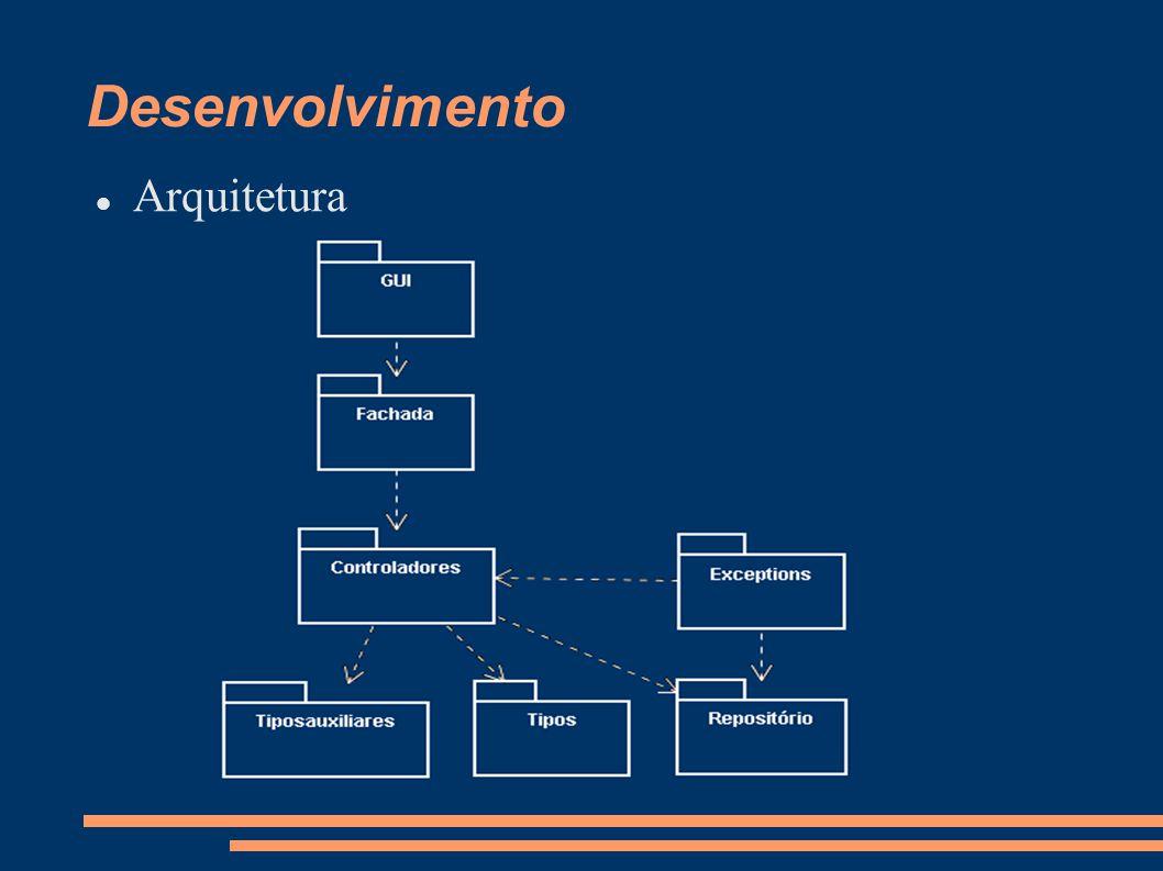 Desenvolvimento  Diagrama de Classes