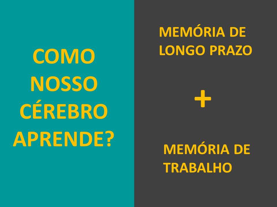 MEMÓRIA DE LONGO PRAZO MEMÓRIA DE TRABALHO + COMO NOSSO CÉREBRO APRENDE
