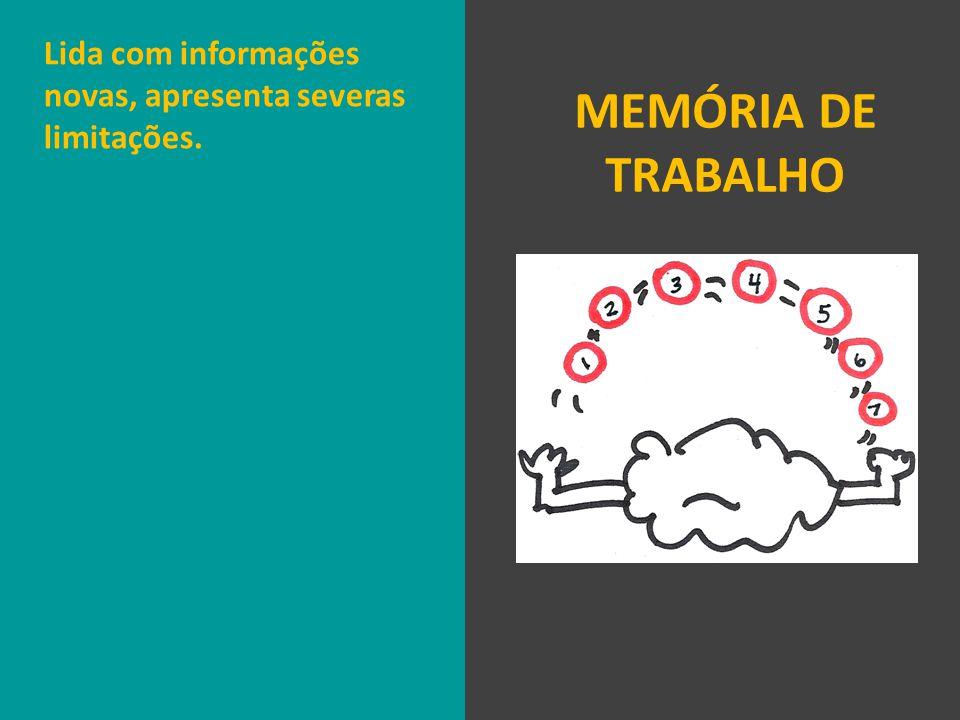 Lida com informações novas, apresenta severas limitações. MEMÓRIA DE TRABALHO