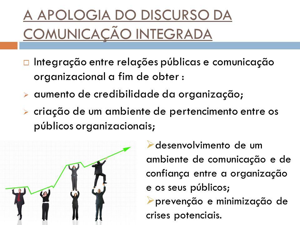 A APOLOGIA DO DISCURSO DA COMUNICAÇÃO INTEGRADA  Integração entre relações públicas e comunicação organizacional a fim de obter :  aumento de credib