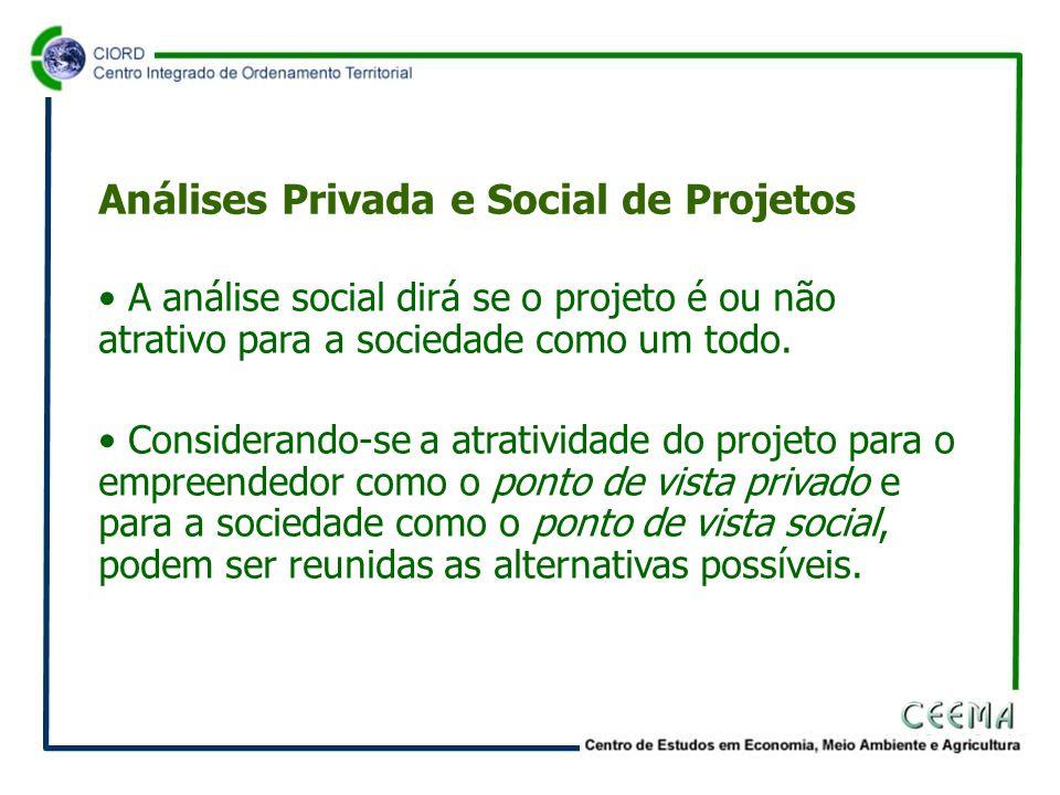 • A análise social dirá se o projeto é ou não atrativo para a sociedade como um todo.