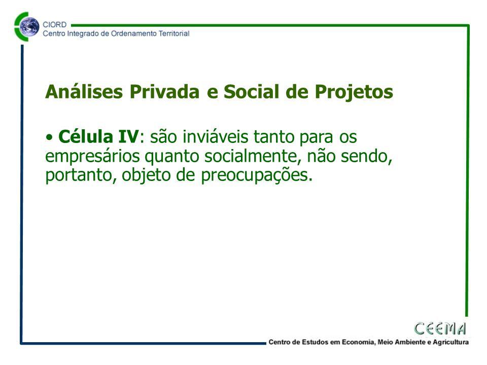 • Célula IV: são inviáveis tanto para os empresários quanto socialmente, não sendo, portanto, objeto de preocupações.
