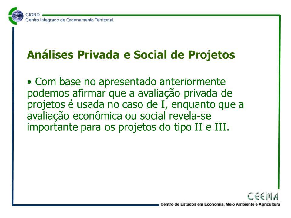 • Com base no apresentado anteriormente podemos afirmar que a avaliação privada de projetos é usada no caso de I, enquanto que a avaliação econômica ou social revela-se importante para os projetos do tipo II e III.