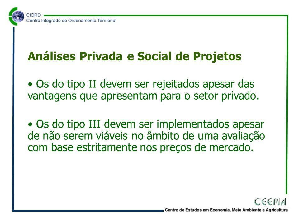• Os do tipo II devem ser rejeitados apesar das vantagens que apresentam para o setor privado.