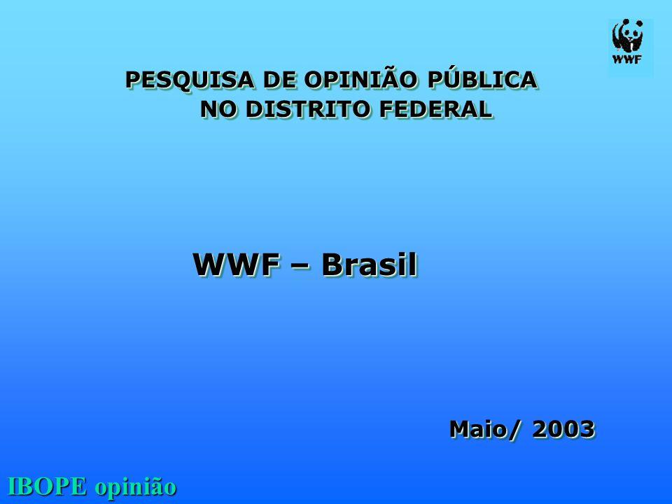 IBOPE opinião PESQUISA DE OPINIÃO PÚBLICA NO DISTRITO FEDERAL NO DISTRITO FEDERAL WWF – Brasil Maio/ 2003 Maio/ 2003 PESQUISA DE OPINIÃO PÚBLICA NO DI