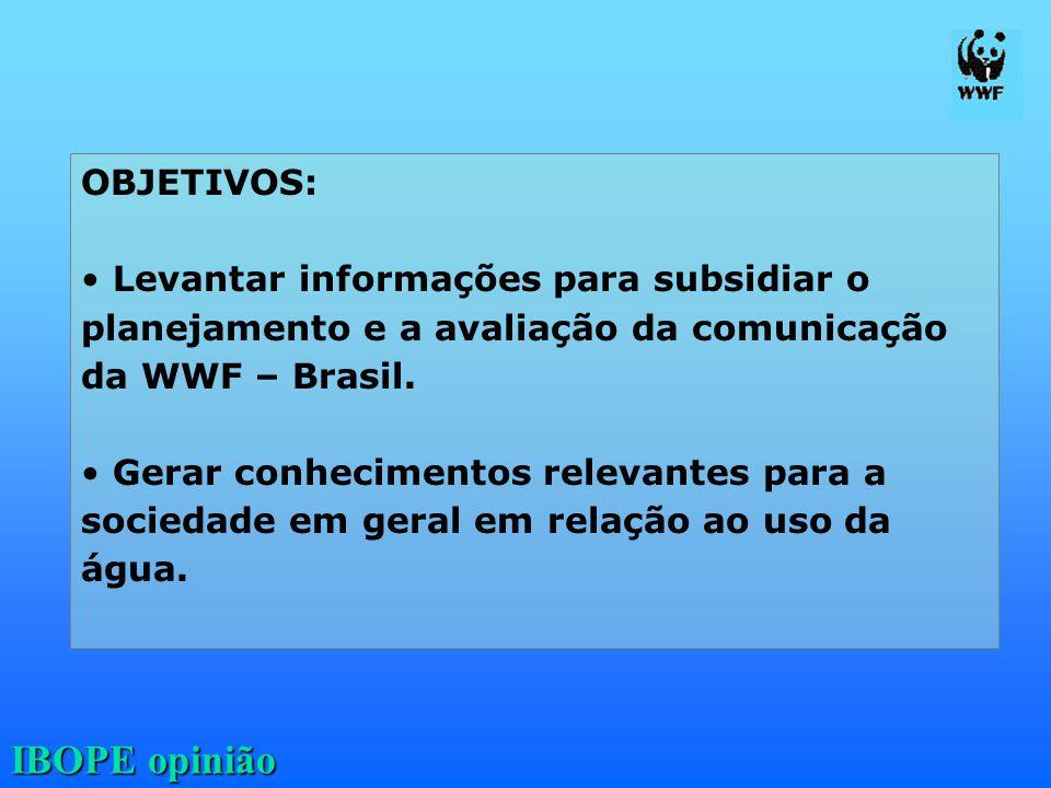 IBOPE opinião OBJETIVOS: • Levantar informações para subsidiar o planejamento e a avaliação da comunicação da WWF – Brasil. • Gerar conhecimentos rele