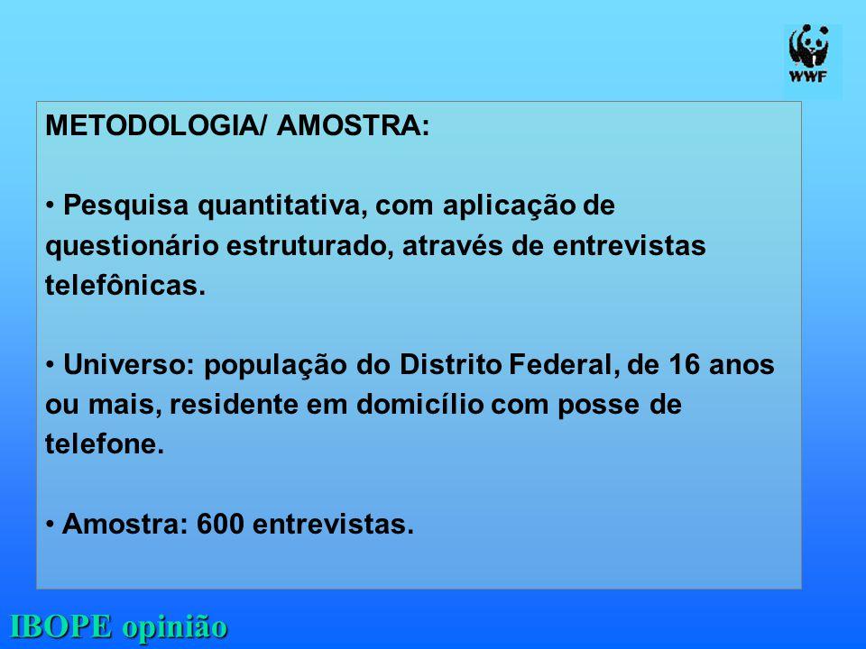 IBOPE opinião METODOLOGIA/ AMOSTRA: • Pesquisa quantitativa, com aplicação de questionário estruturado, através de entrevistas telefônicas. • Universo