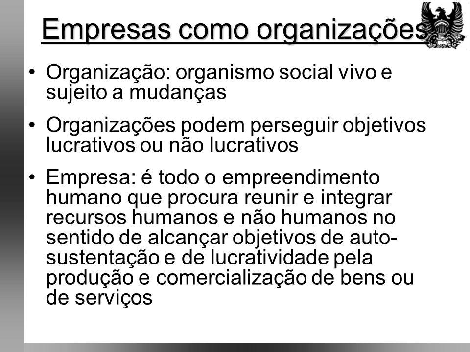 •As empresas: –Produzem bens e serviços –Empregam pessoas –Utilizam tecnologias –Requerem recursos –Necessitam de administração Características das empresas