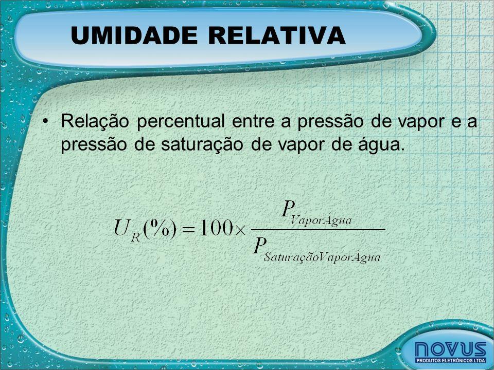 UMIDADE RELATIVA •Relação percentual entre a pressão de vapor e a pressão de saturação de vapor de água.