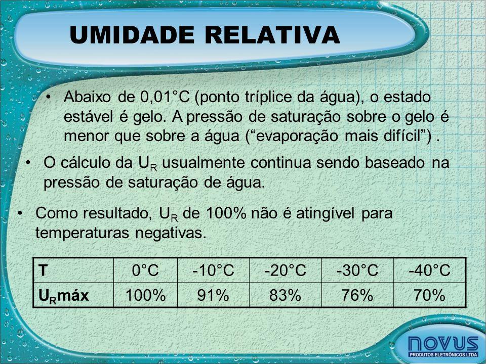 """•Abaixo de 0,01°C (ponto tríplice da água), o estado estável é gelo. A pressão de saturação sobre o gelo é menor que sobre a água (""""evaporação mais di"""