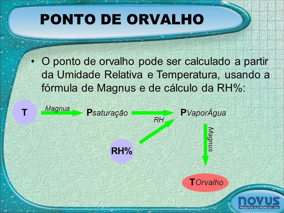 •O ponto de orvalho pode ser calculado a partir da Umidade Relativa e Temperatura, usando a fórmula de Magnus e de cálculo da RH%: T P saturação RH% P