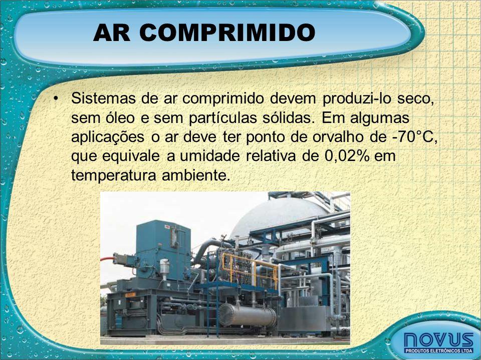 AR COMPRIMIDO •Sistemas de ar comprimido devem produzi-lo seco, sem óleo e sem partículas sólidas. Em algumas aplicações o ar deve ter ponto de orvalh