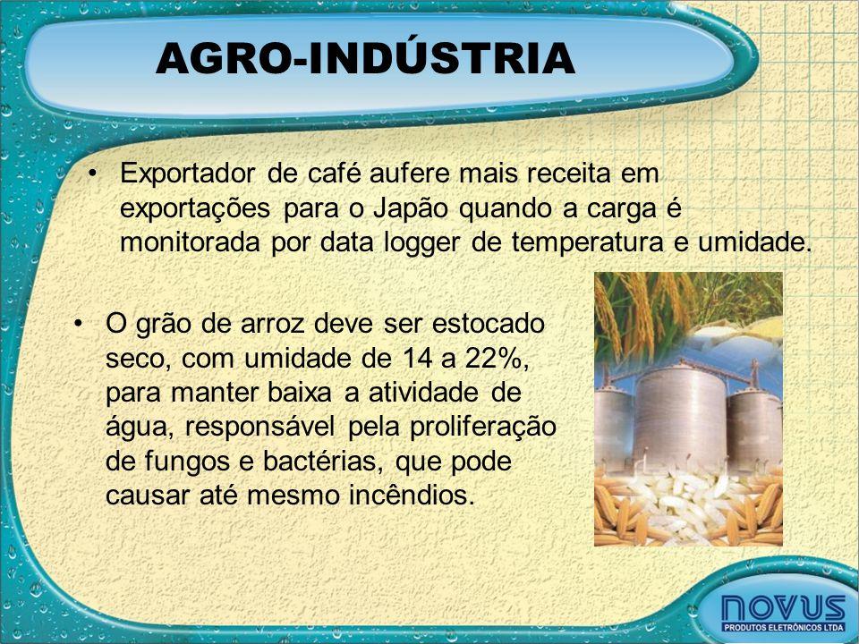 AGRO-INDÚSTRIA •Exportador de café aufere mais receita em exportações para o Japão quando a carga é monitorada por data logger de temperatura e umidad