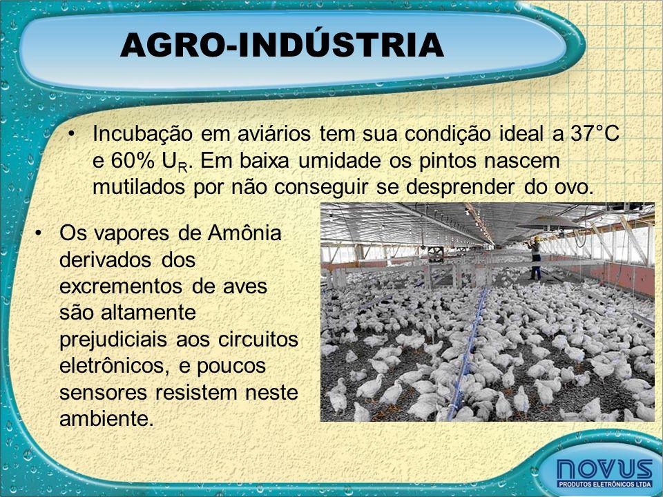 AGRO-INDÚSTRIA •Incubação em aviários tem sua condição ideal a 37°C e 60% U R. Em baixa umidade os pintos nascem mutilados por não conseguir se despre