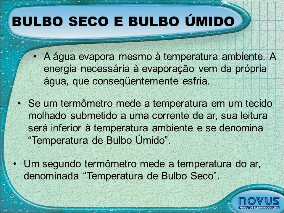 BULBO SECO E BULBO ÚMIDO •A água evapora mesmo à temperatura ambiente. A energia necessária à evaporação vem da própria água, que conseqüentemente esf