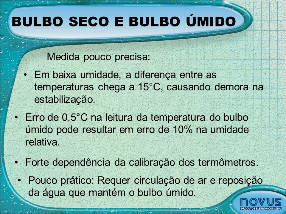 BULBO SECO E BULBO ÚMIDO Medida pouco precisa: •Em baixa umidade, a diferença entre as temperaturas chega a 15°C, causando demora na estabilização. •E