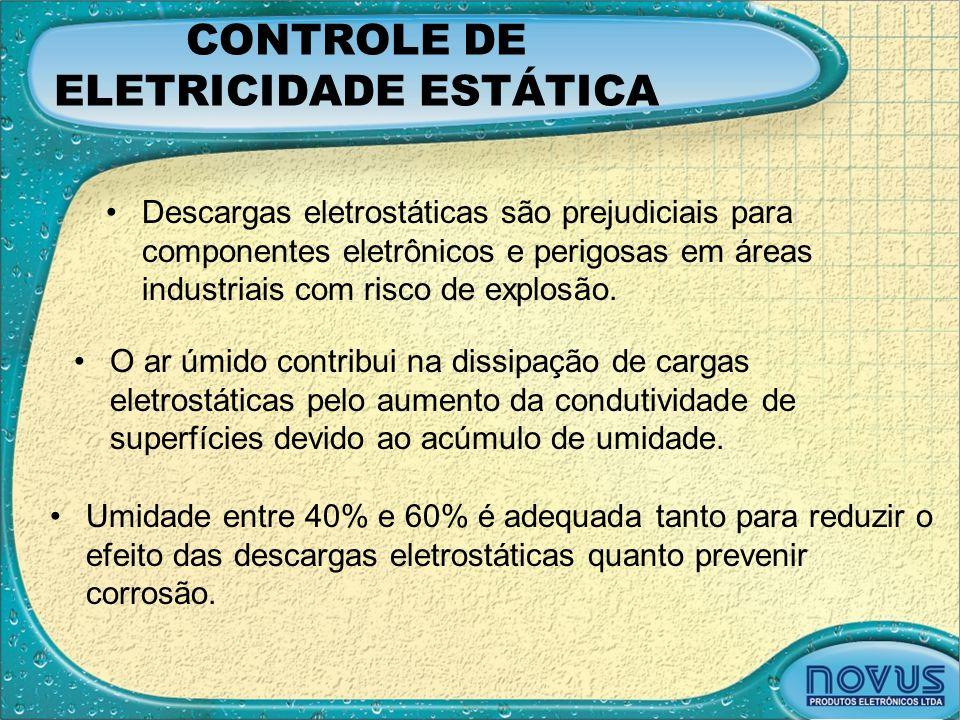CONTROLE DE ELETRICIDADE ESTÁTICA •O ar úmido contribui na dissipação de cargas eletrostáticas pelo aumento da condutividade de superfícies devido ao