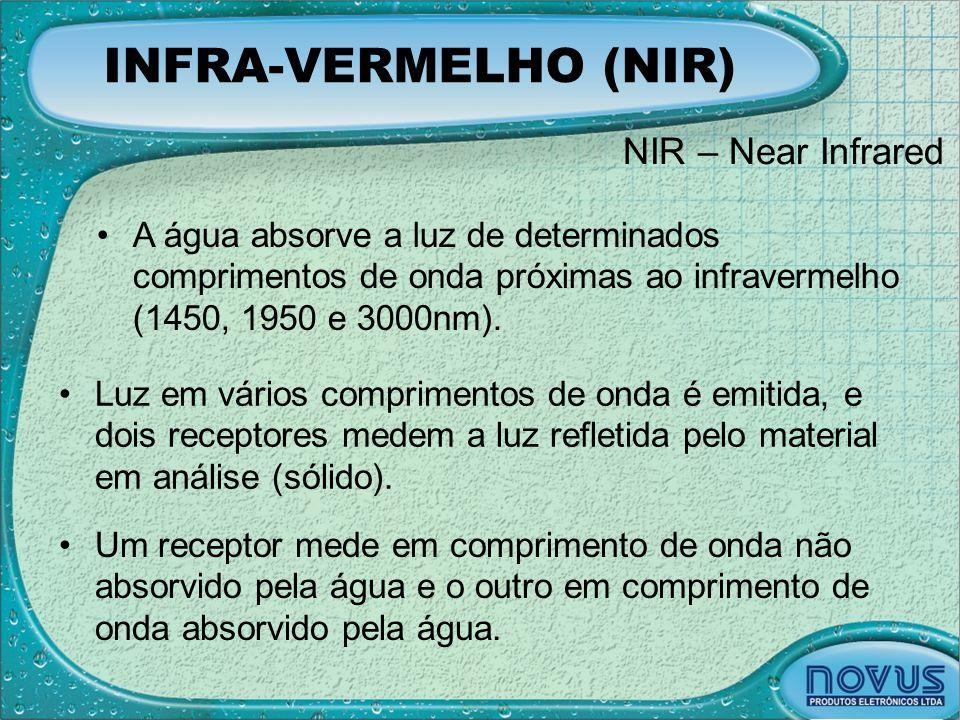 INFRA-VERMELHO (NIR) NIR – Near Infrared •A água absorve a luz de determinados comprimentos de onda próximas ao infravermelho (1450, 1950 e 3000nm). •