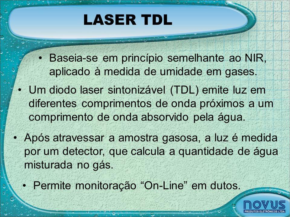 LASER TDL •Baseia-se em princípio semelhante ao NIR, aplicado à medida de umidade em gases. •Um diodo laser sintonizável (TDL) emite luz em diferentes