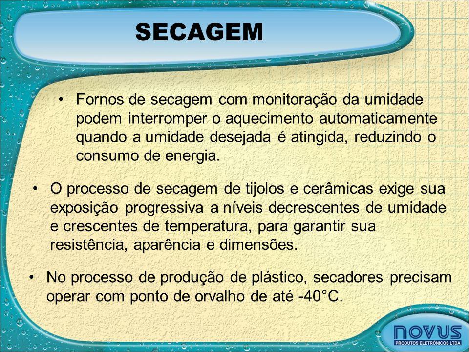 SECAGEM •O processo de secagem de tijolos e cerâmicas exige sua exposição progressiva a níveis decrescentes de umidade e crescentes de temperatura, pa