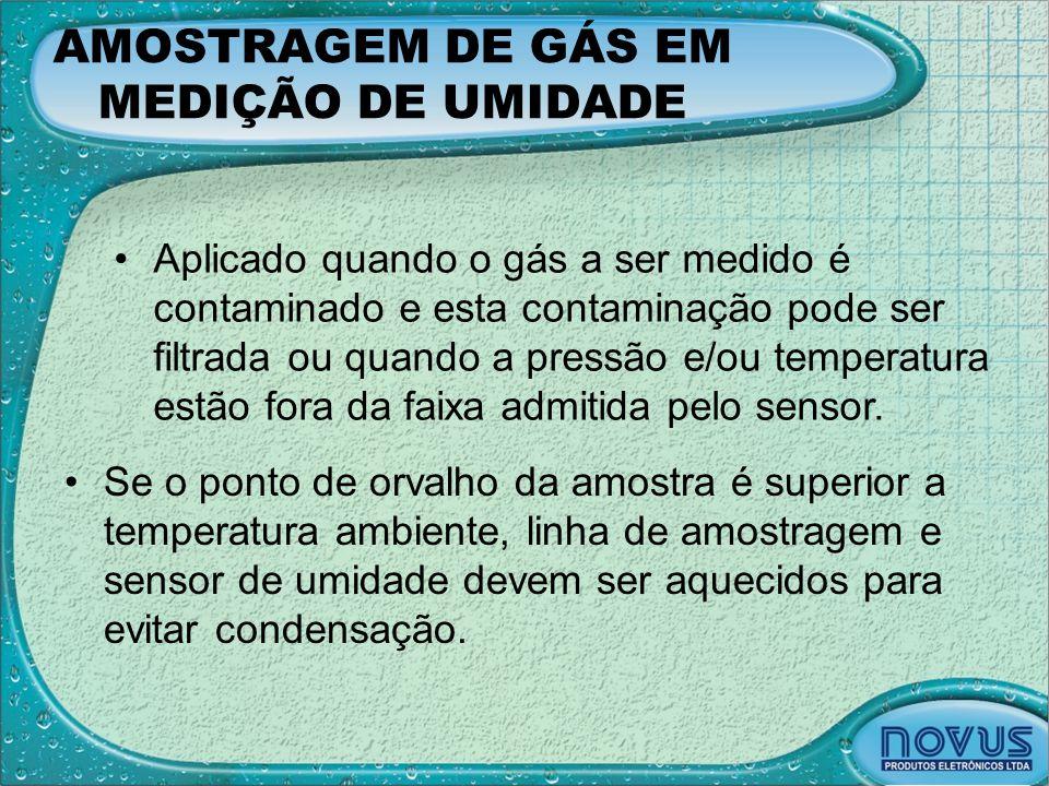 AMOSTRAGEM DE GÁS EM MEDIÇÃO DE UMIDADE •Aplicado quando o gás a ser medido é contaminado e esta contaminação pode ser filtrada ou quando a pressão e/
