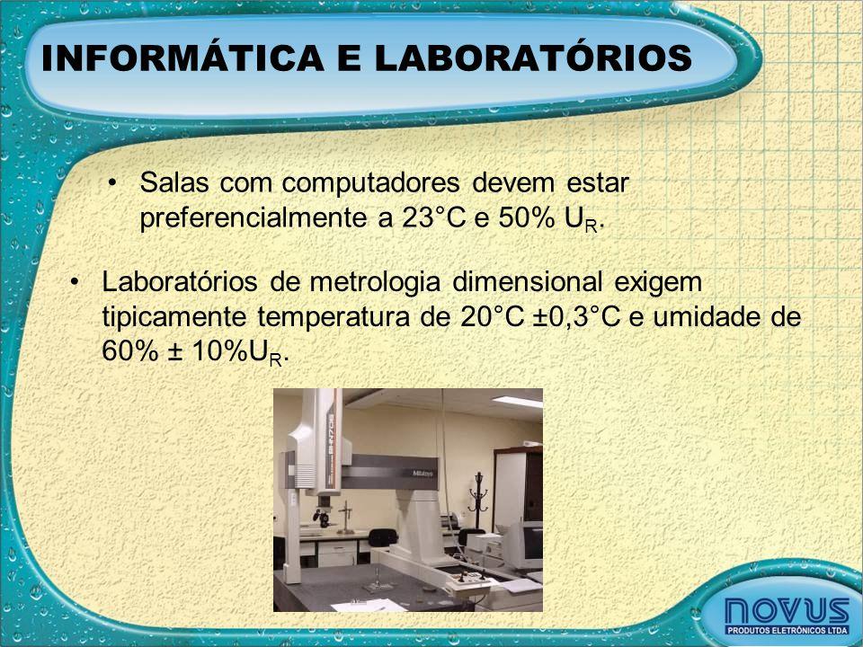 INFORMÁTICA E LABORATÓRIOS •Laboratórios de metrologia dimensional exigem tipicamente temperatura de 20°C ±0,3°C e umidade de 60% ± 10%U R. •Salas com