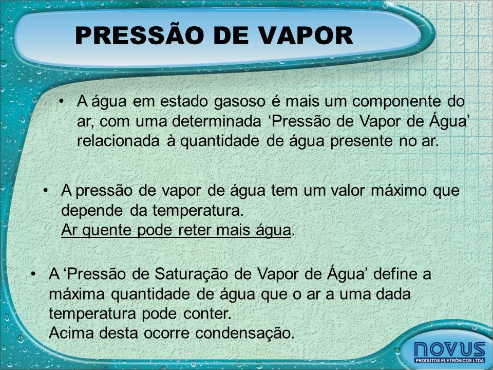 PRESSÃO DE VAPOR •A água em estado gasoso é mais um componente do ar, com uma determinada 'Pressão de Vapor de Água' relacionada à quantidade de água