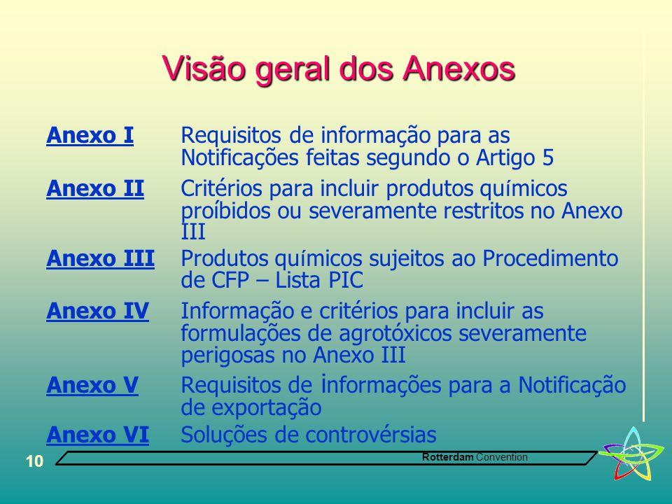 Rotterdam Convention 10 Visão geral dos Anexos Anexo IRequisitos de informação para as Notificações feitas segundo o Artigo 5 Anexo II Critérios para incluir produtos qu í micos proíbidos ou severamente restritos no Anexo III Anexo IIIProdutos qu í micos sujeitos ao Procedimento de CFP – Lista PIC Anexo IV Informação e critérios para incluir as formulações de agrotóxicos severamente perigosas no Anexo III Anexo V Requisitos de i nformações para a Notificação de exportação Anexo VISoluções de controvérsias
