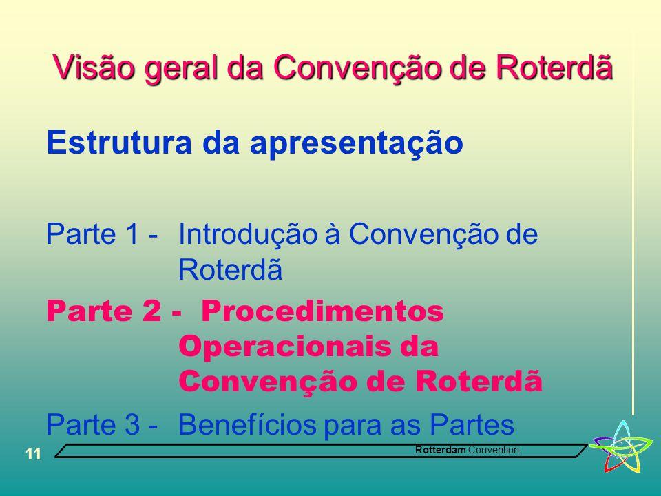 Rotterdam Convention 11 Visão geral da Convenção de Roterdã Estrutura da apresentação Parte 1 -Introdução à Convenção de Roterdã Parte 2 - Procedimentos Operacionais da Convenção de Roterdã Parte 3 -Benefícios para as Partes