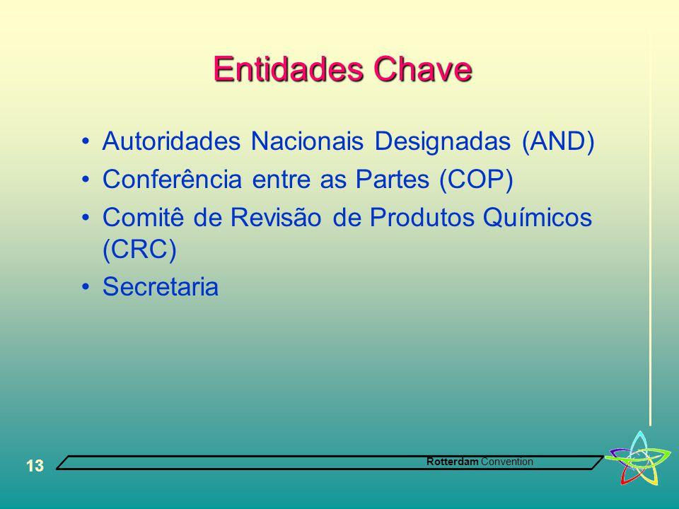 Rotterdam Convention 13 Entidades Chave •Autoridades Nacionais Designadas (AND) •Conferência entre as Partes (COP) •Comitê de Revisão de Produtos Quím