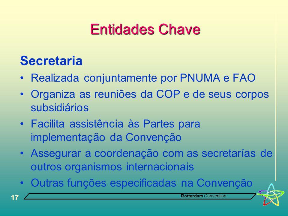 Rotterdam Convention 17 Entidades Chave Secretaria •Realizada conjuntamente por PNUMA e FAO •Organiza as reuniões da COP e de seus corpos subsidiários •Facilita assistência às Partes para implementação da Convenção •Assegurar a coordenação com as secretarías de outros organismos internacionais •Outras funções especificadas na Convenção