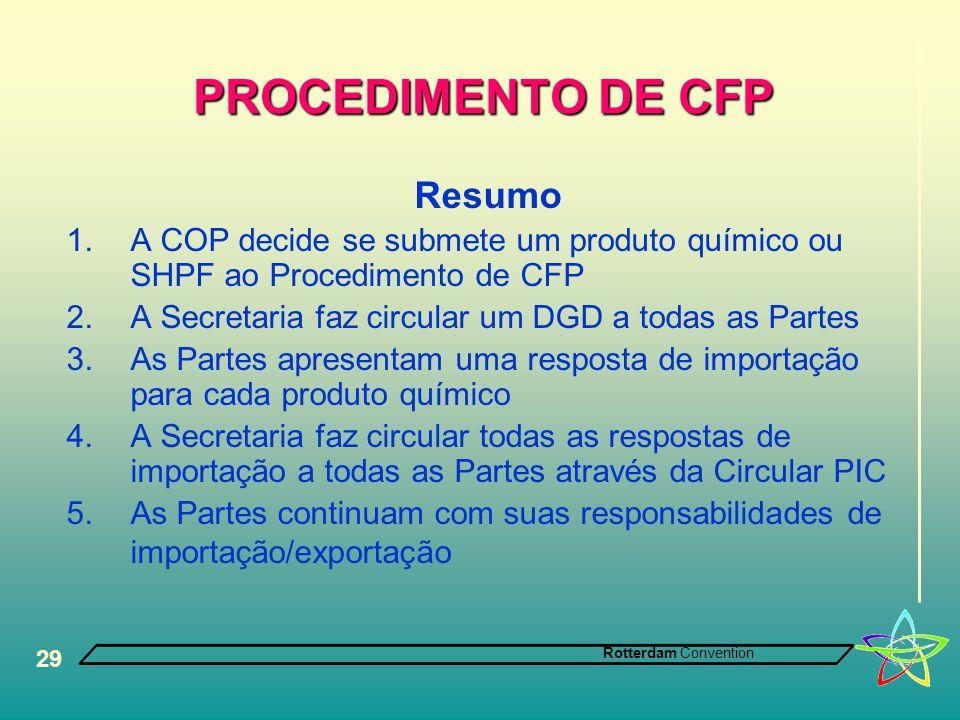 Rotterdam Convention 29 PROCEDIMENTO DE CFP Resumo 1.A COP decide se submete um produto químico ou SHPF ao Procedimento de CFP 2.A Secretaria faz circ