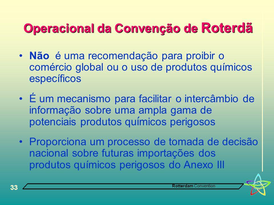 Rotterdam Convention 33 Operacional da Convenção de Roterdã •Não é uma recomendação para proibir o comércio global ou o uso de produtos químicos espec