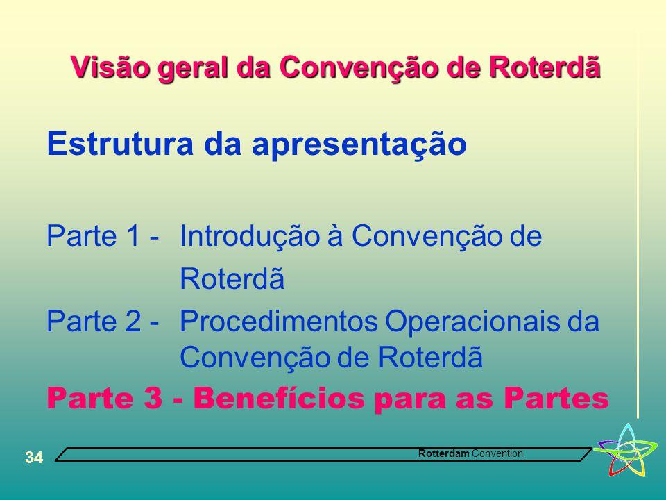 Rotterdam Convention 34 Visão geral da Convenção de Roterdã Estrutura da apresentação Parte 1 -Introdução à Convenção de Roterdã Parte 2 - Procedimentos Operacionais da Convenção de Roterdã Parte 3 - Benefícios para as Partes